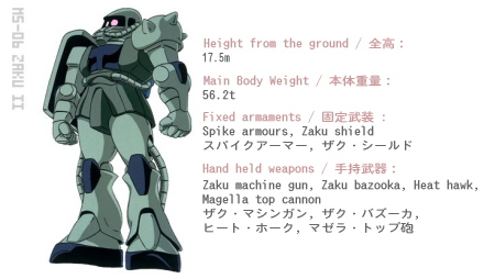 Image of zaku in gundam anime