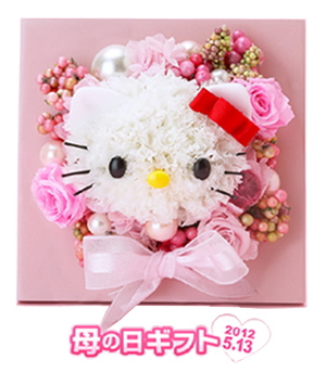 Sanrio character goods / Hello kitty