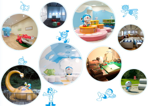 buy doraemon museum tickets
