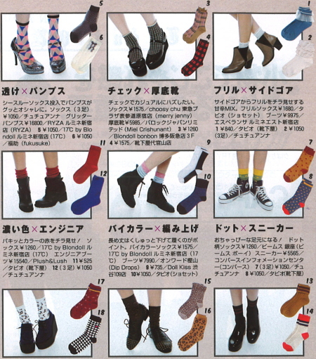 Japanese fashion styles / Ankle socks coordination